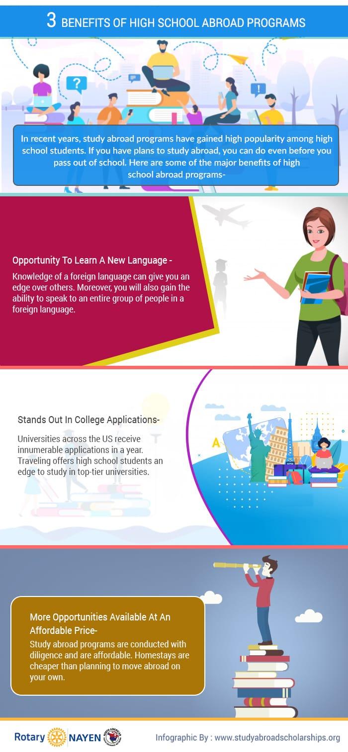 High School Abroad Programs